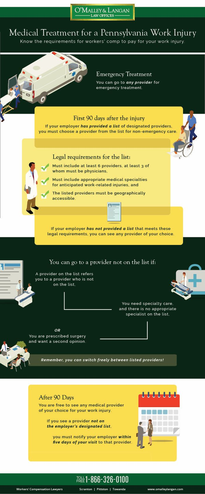 Medical Treatment for Pennsylvania Work Injury infographic